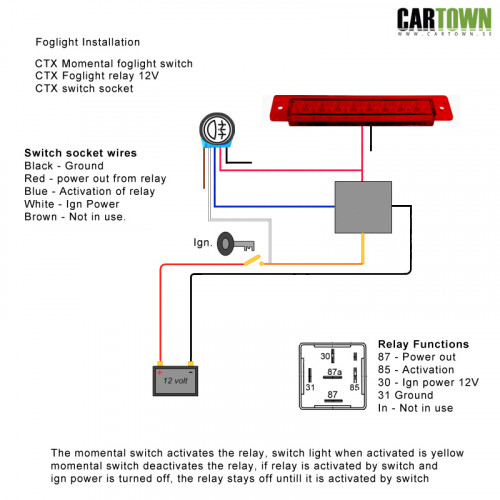 Fog Light Relay Switch Wiring Diagram